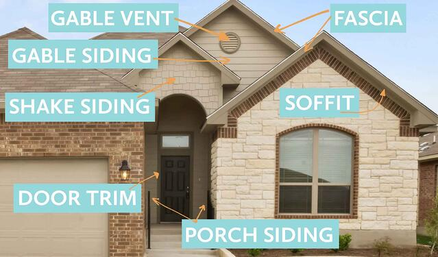 exterior home design showing paint locations for gable, fascia, soffit, siding